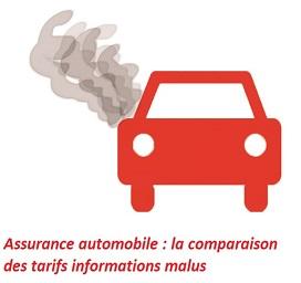 Assurance automobile : la comparaison des tarifs et des informations sur le malus
